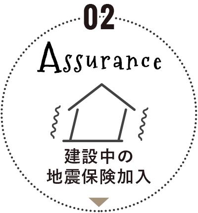 建設中の地震保険加入